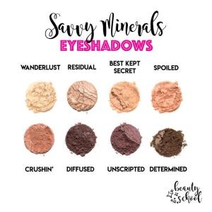 Wanderlust Eyeshadow by Courtney Livingston
